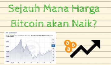An image for a post about harga bitcoin naik