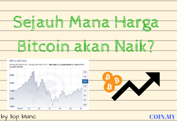 tempat jual beli bitcoin termurah