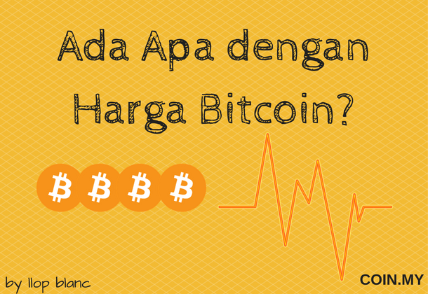An image for a post about harga bitcoin