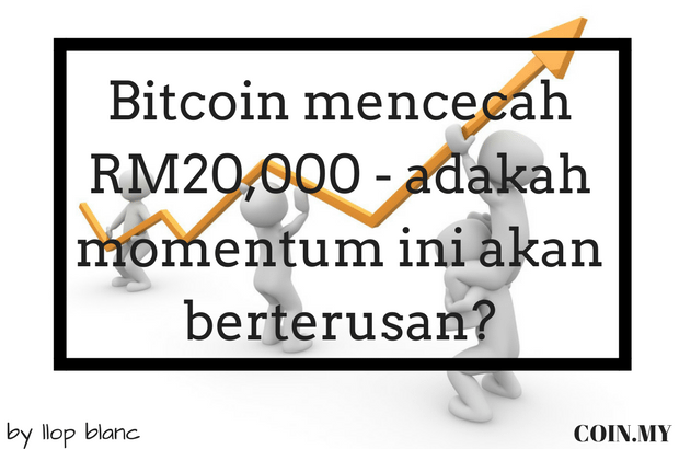 an image on a post about harga Bitcoin