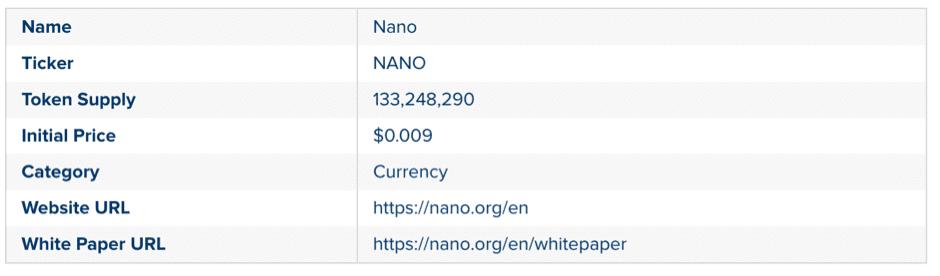Transaksi Nano Sepantas Kilat? - Coin my